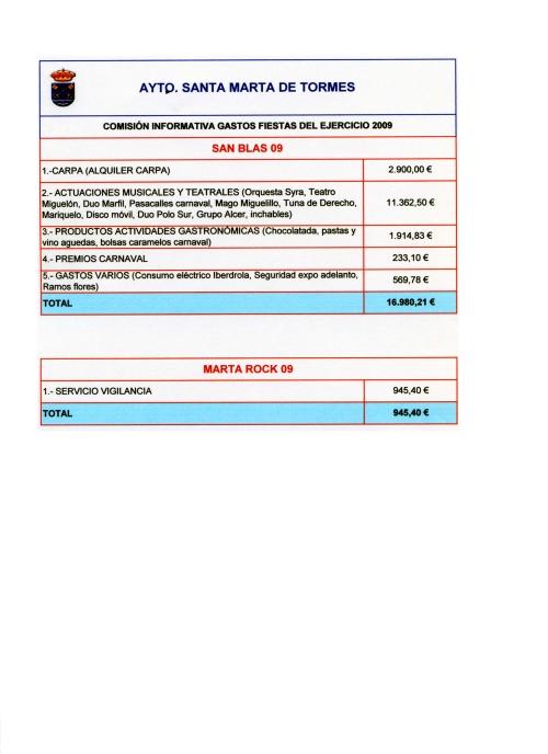 Comisión Gastos Fiestas 3