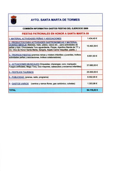 Comisión Gastos Fiestas 4